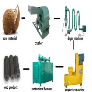 Proces-fabricare-brichete-lemn-carbonizat